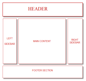 basic-blogger-layout
