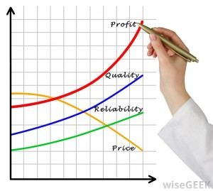 increased-profit-chart